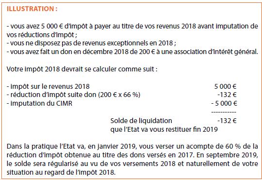 Don En 2018 Reduction Ou Credit D Impot Duo Solutions